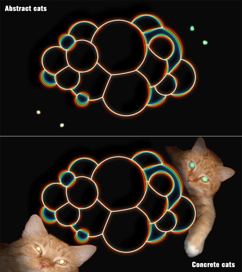 Abstract cats vs Concrete cats