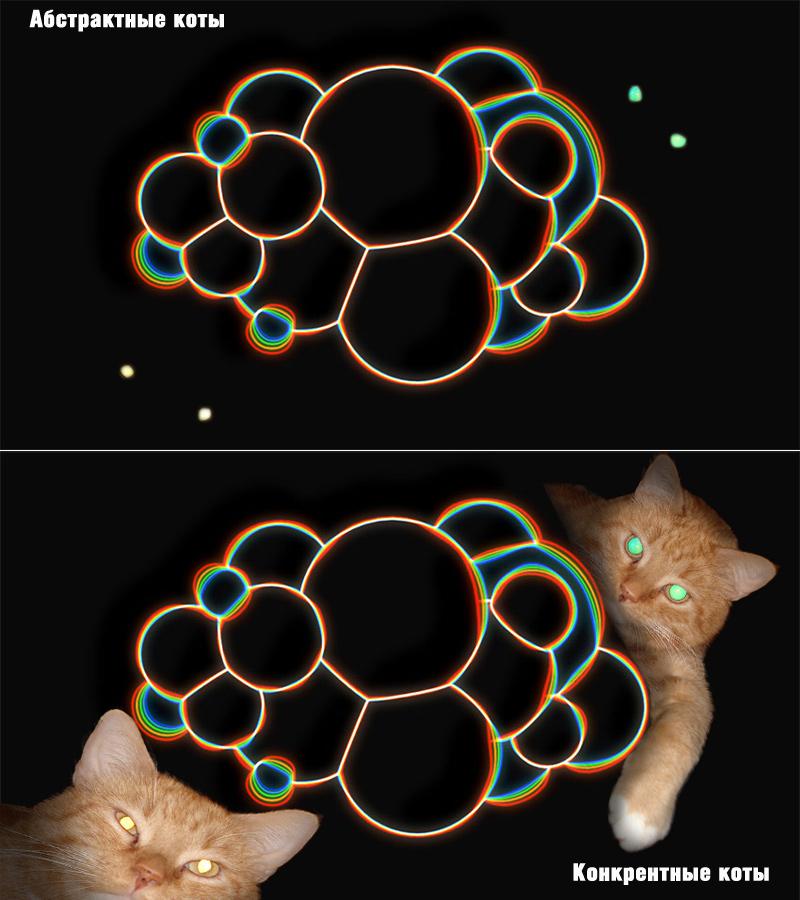 Абстрактные коты / Конкретные коты
